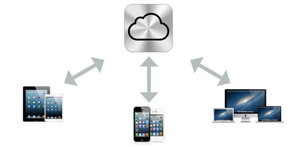 CloudClip_03