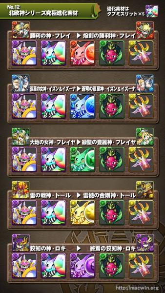 12ultimate_hokuou